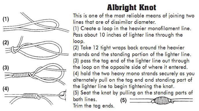 Bimini to allbright question  - 2CoolFishing