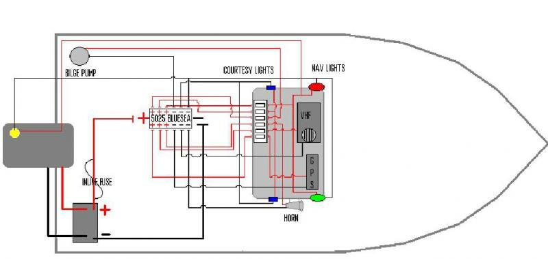 re wiring a boat does this schematic look ok and wire size help 2coolfishing. Black Bedroom Furniture Sets. Home Design Ideas