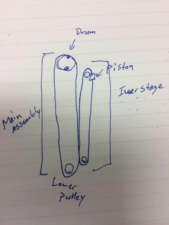 need help with talon - 2CoolFishing
