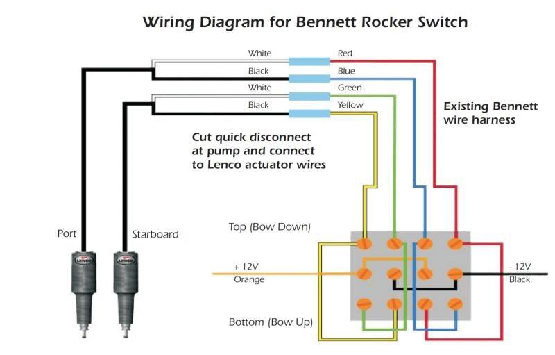 Lenco Trim Tab Problems 2 Cool, Bennett Trim Tab Pump Wiring Diagram