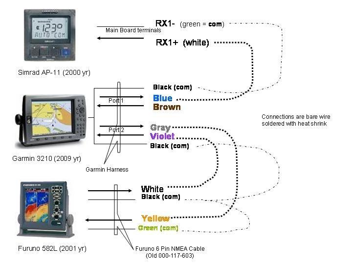Garmin 3210 Furuno 582L Simrad AP11 NMEA 0183 - 2Cool on l14 electrical wiring diagrams, apc wiring diagrams, simple electrical wiring diagrams, campagnolo wiring diagrams, royal wiring diagrams, mercury wiring diagrams, abs wiring diagrams, siemens wiring diagrams, manitou wiring diagrams, nec wiring diagrams, voltage wiring diagrams, 120v electrical switch wiring diagrams, allen bradley wiring diagrams, falcon wiring diagrams,