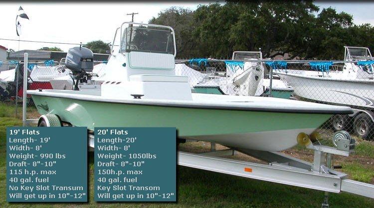 Haynie Flats Boat - 2CoolFishing