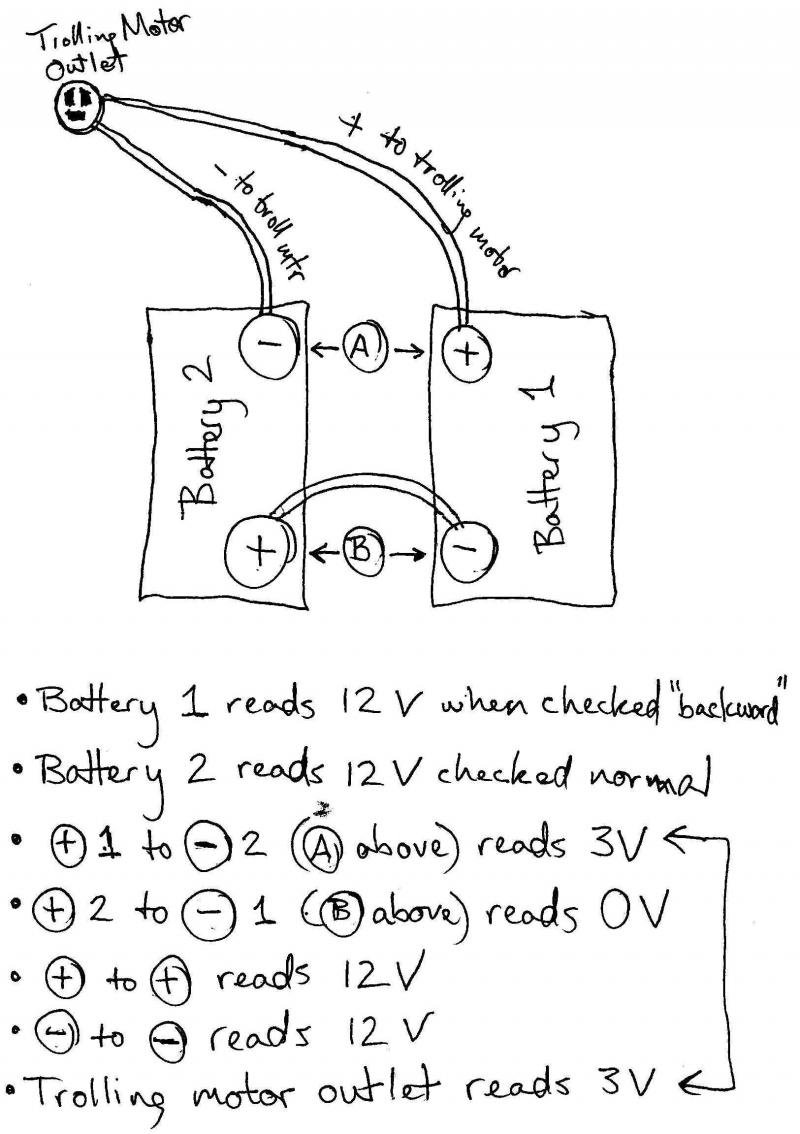 Trolling Motor 24v Wiring Question 2coolfishing Battery Selector Switch Diagram With Dual Motors